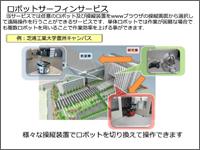 ロボットサーフィンサービスの提案