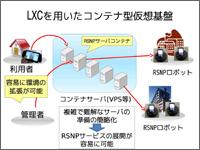 RSNP Server Containerの提案