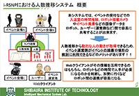 i-RSNPにおける人数推移システムの提案
